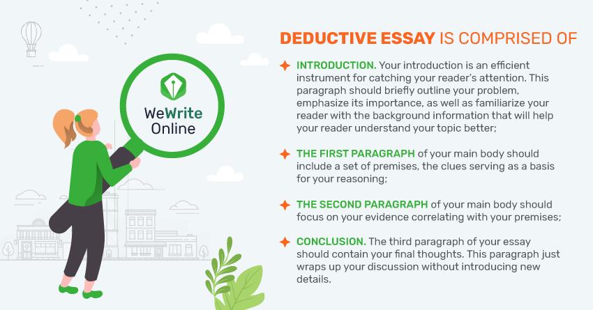Parts of Deductive Essay