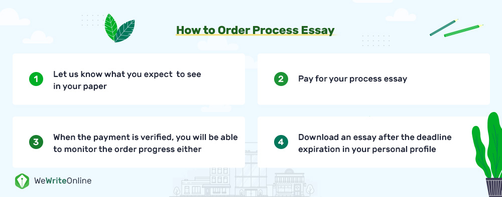 How to Order Process Essay
