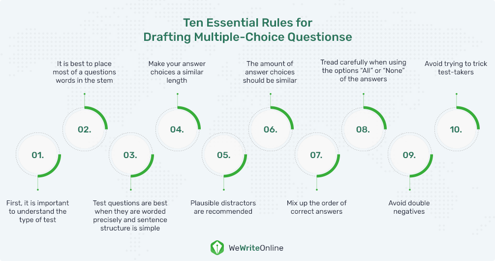 Rules for Drafting Multiple-Choice Questions