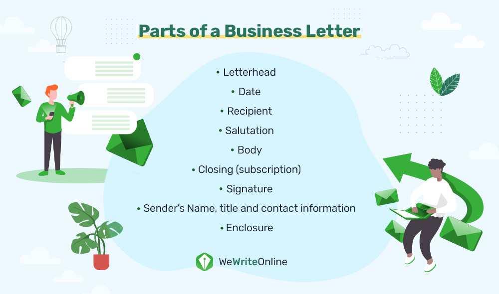 Paerts of a Business Letter
